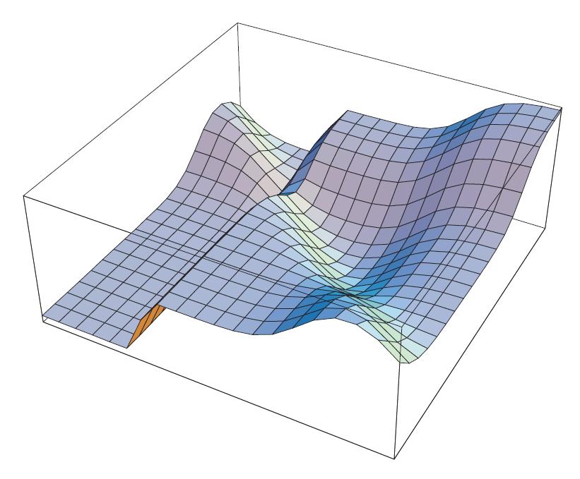 complex_surface