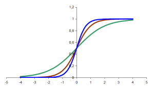 sigmoid_graph