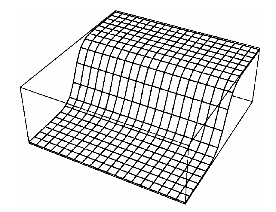 sigmoid_surface