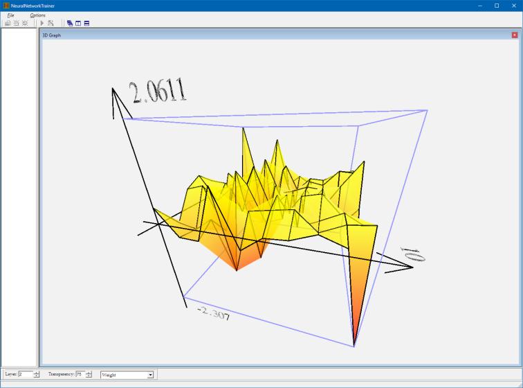 3DGraph1