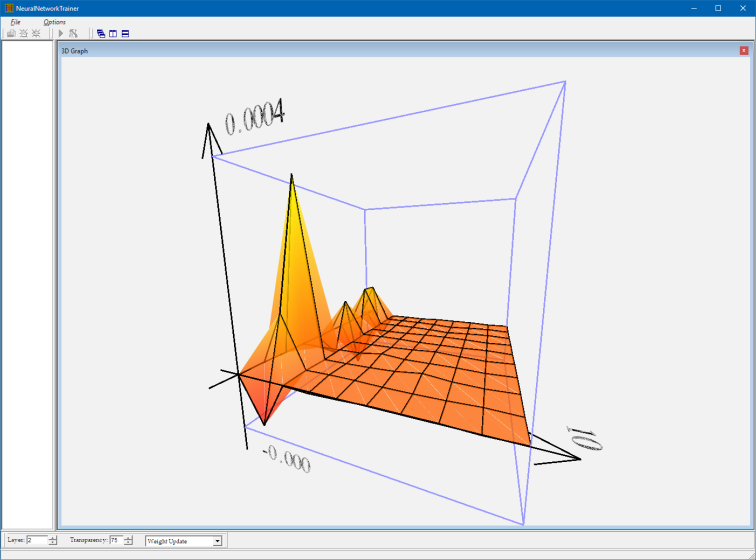 3DGraph2