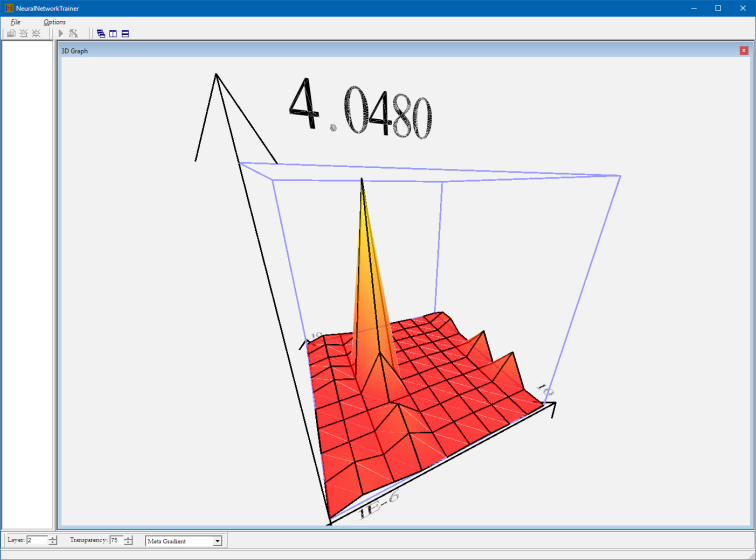 3DGraph4