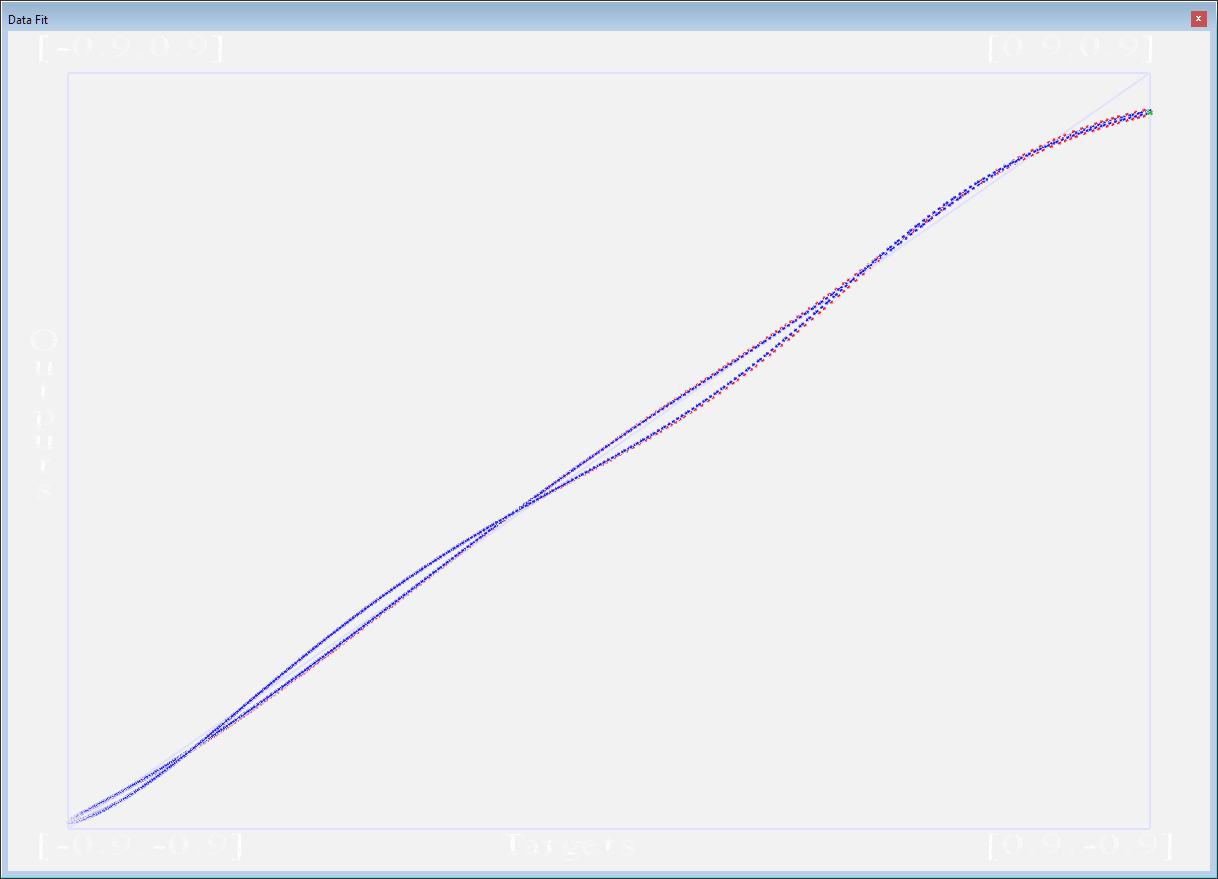 DataFit1