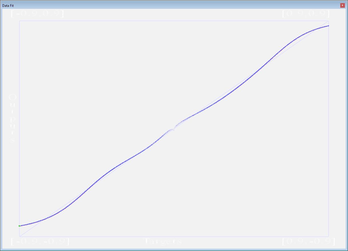 DataFit2